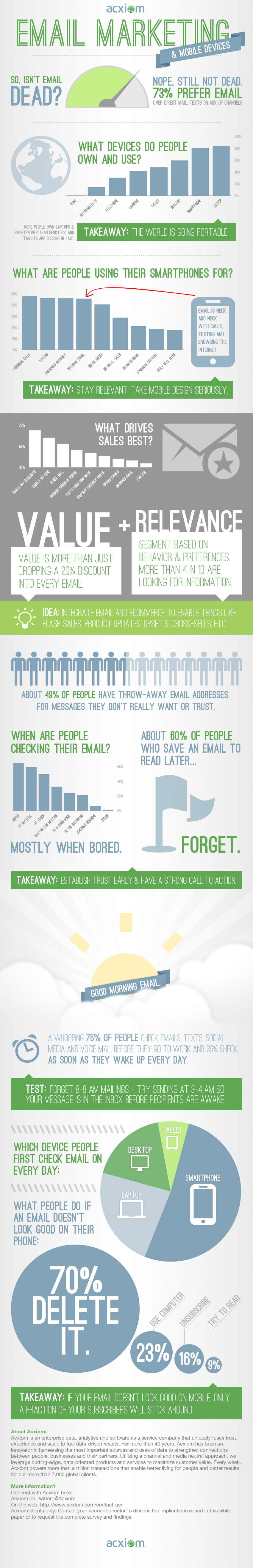 Key Findings- Email-Mobile Survey Infographic