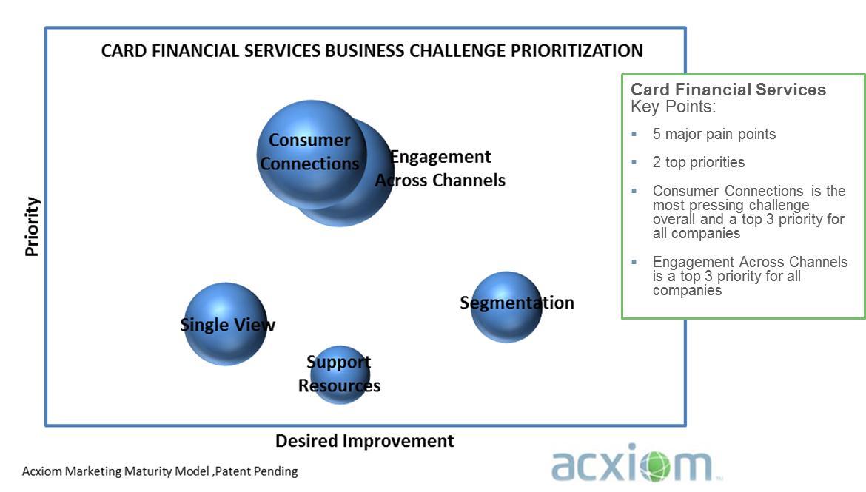 card-financial