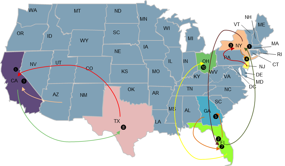 JY state to state moves image