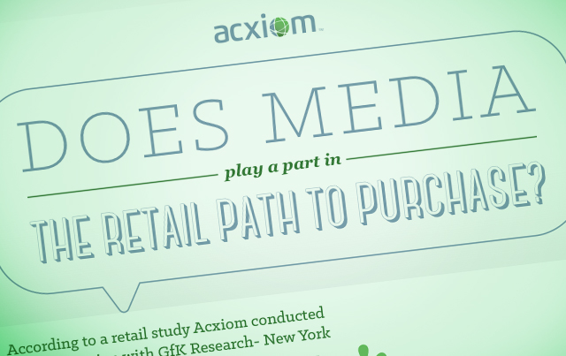 Media and the Retail Path to Purchase