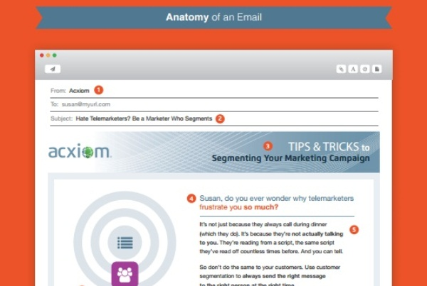 Maintaining Your Email Marketing List